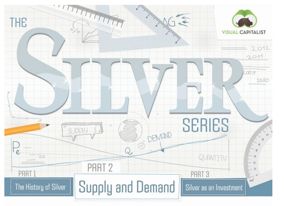 The Silver Series